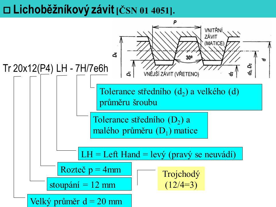 Tr 20x12(P4) LH - 7H/7e6h  Lichoběžníkový závit [ČSN 01 4051].